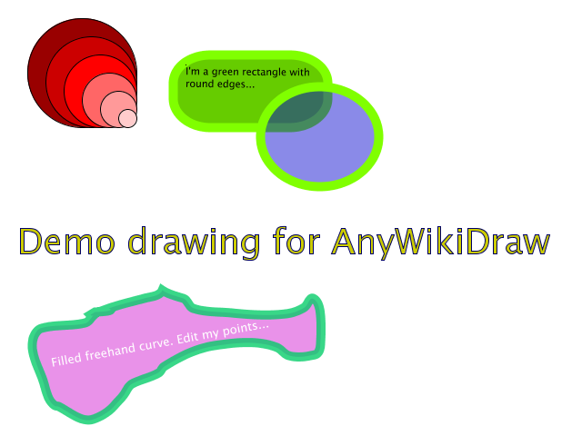 Clickable drawing: anywikitest.adraw